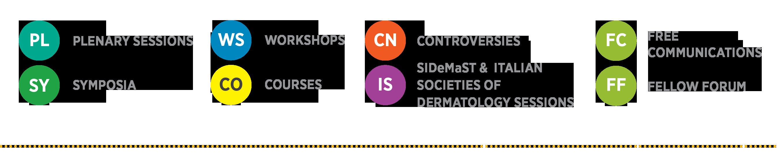 Scientific Programme - 24th World Congress of Dermatology